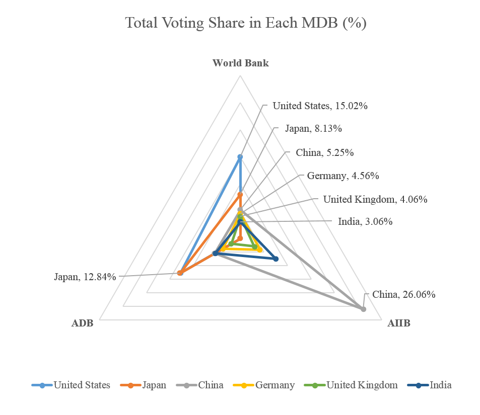 total voting share